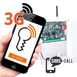 GSM безпровідна сигналізація